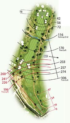 Golf Image Quinta a Ria