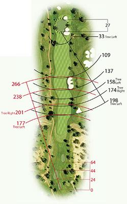 Golf map Quinta a Ria