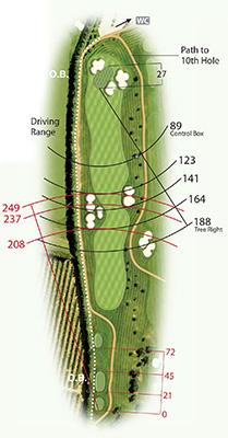 Map Quinta da Ria golf